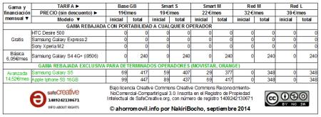 mega-resumen tabla amago redvolucion septiembre 2014 para determinados operadores