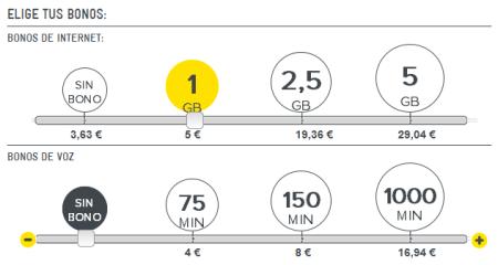 Tarifa Cero de MásMóvil bonos de voz y datos y reducción de velocidad