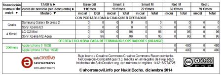 mega-resumen tabla amago redvolucion diciembre 2014 para determinados operadores